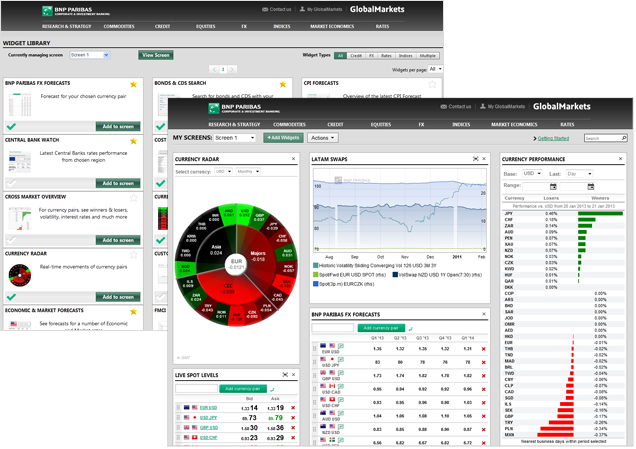 PERSONALISED DASHBOARDS