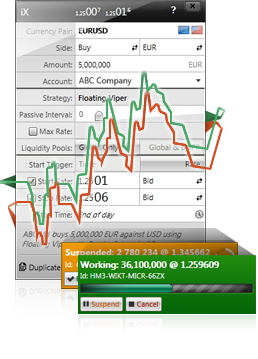 Best binary options platform in north america